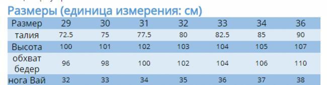 prostaya-razmernaya-tablica-muzhskih-sportivnih-shtanov-na-aliyekspress.png