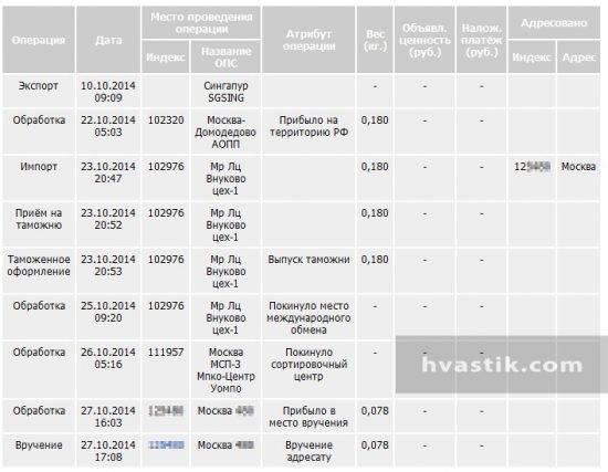 tracking-status-1-550x427.jpg