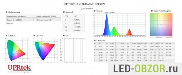 svetodiodnaja-lenta-rgb-5050-19-620x256.jpg