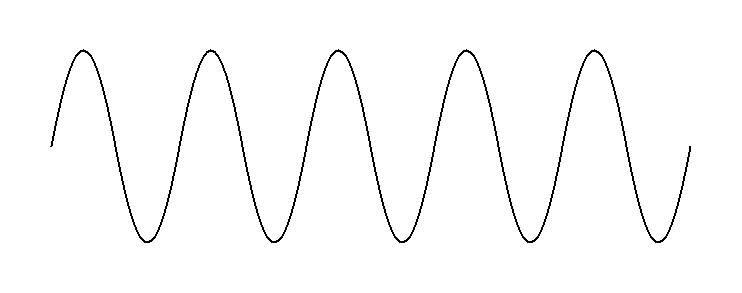 осциллограмма переменного напряжения 220 Вольт.JPG