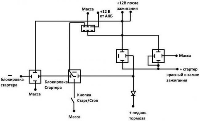 Knopka-start-stop-1-2.jpg